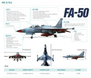 What is the FA-50PH really for? | Philippine Defense Today