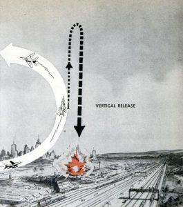 verticalrel